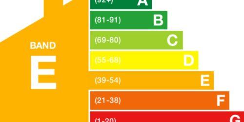 EPC rating band E